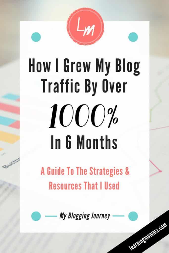 Increase Blog Traffic!